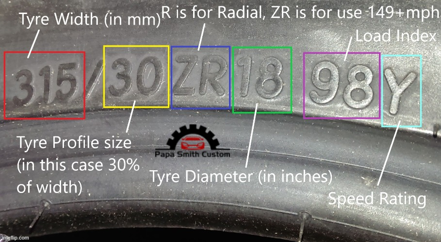 Tyre guide size explained with logo